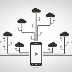 Benefits of Cloud Based Phone System